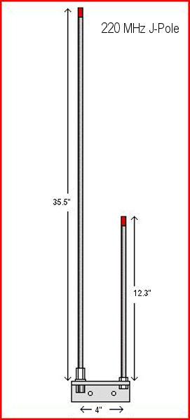Arrow Antennas Style for 222 Mhz