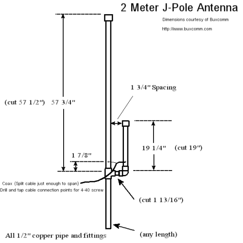 J-Pole copper